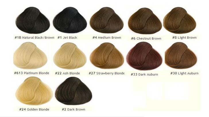 Understanding Different Hair Colors For Men Perfect Hair
